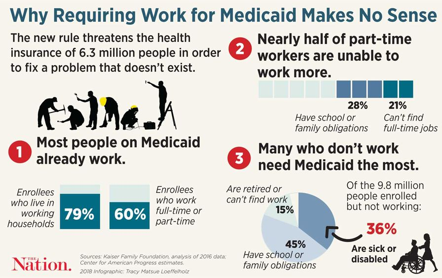 Score-Medicaid-V5_img