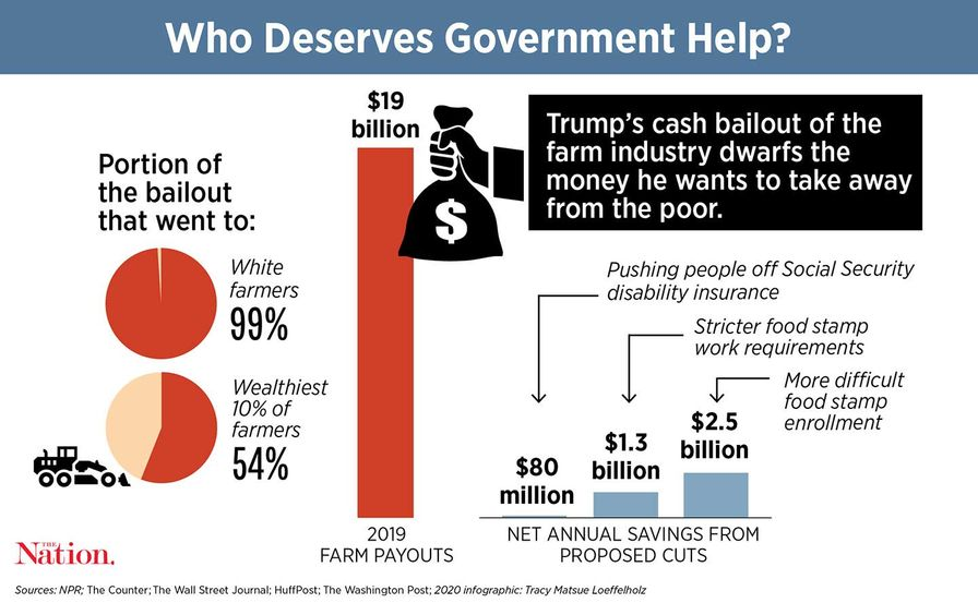 Score_Farm-Industry-Bailout_img
