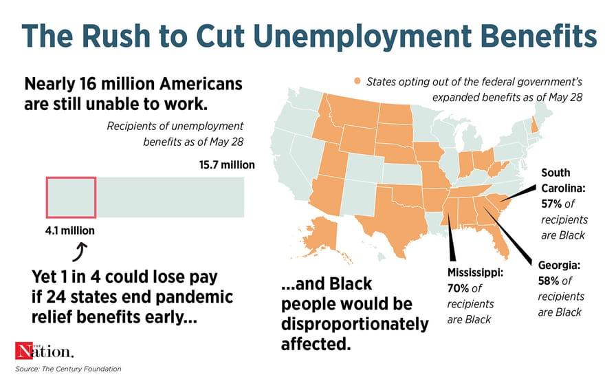 06-28 Score Unemployment_for web