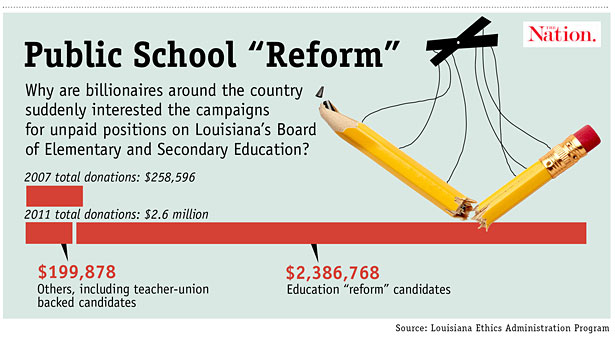 Louisiana school board elections