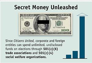 Undisclosed campaign spending