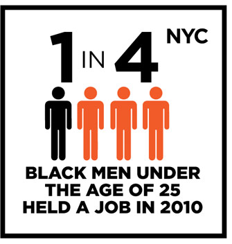 Boxed In: How a Criminal Record Keeps You Unemployed For