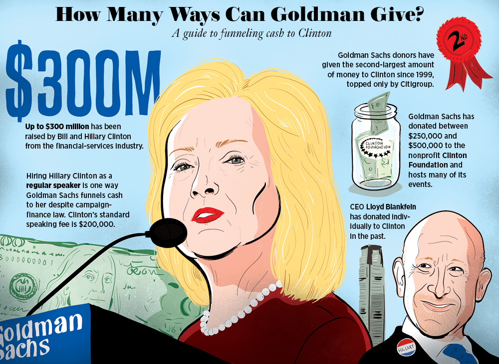 How-Many-Ways-Can-Goldman-Give