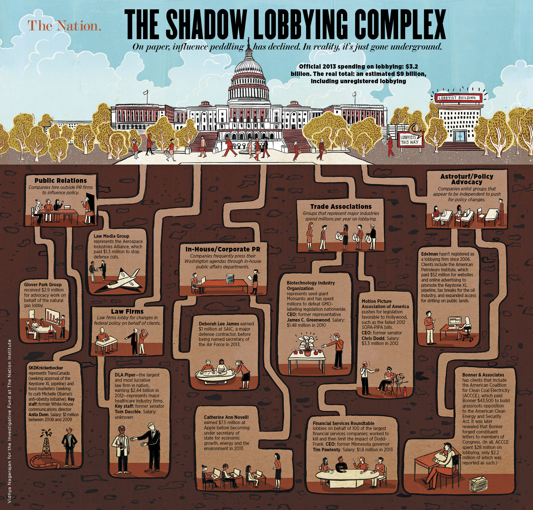 the importance of lobbyists in government reform Legislation and lobbyists the law-making institutions of the american government are controlled by a where both the amount and importance of lobbying.
