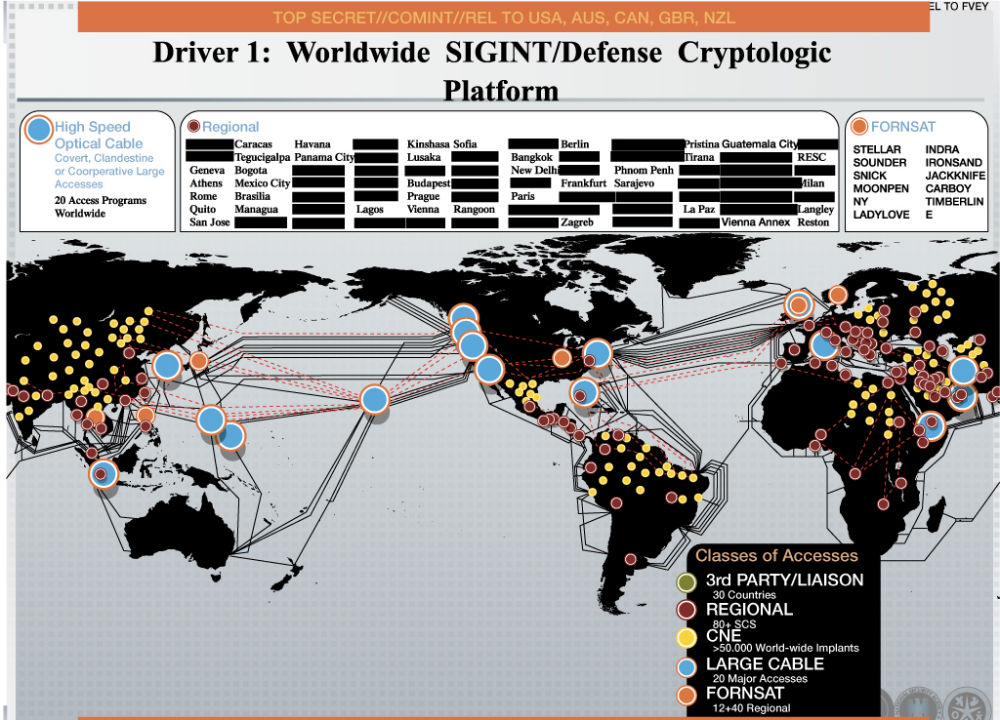 Surveillance and scandal time tested weapons for us global power this top secret document dated 2012 reveals the nsas 190 access programs for penetrating the internets global grid of fiber optic cables courtesy of gumiabroncs Image collections