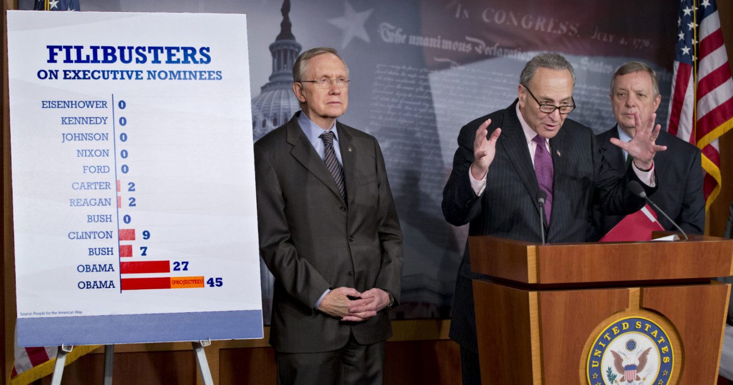 Progressive Victory on the Filibuster | The Nation