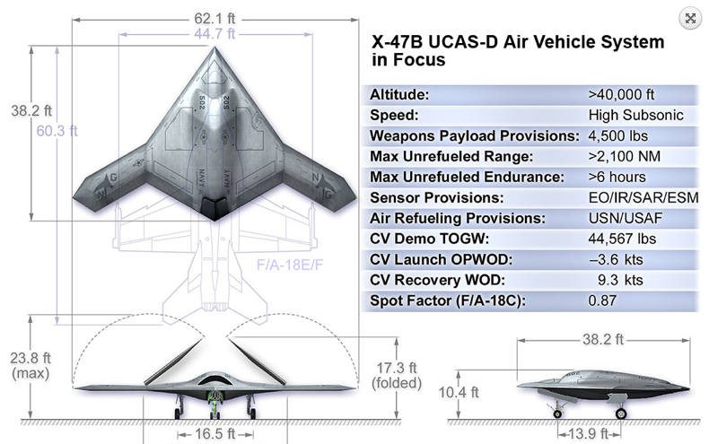 Northrop-Grummans-X-47B-long-range-high-endurance-unmanned-aircraft-Aviation-Week