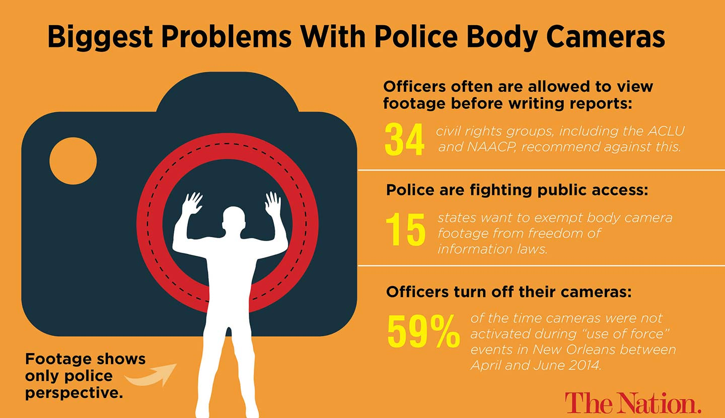 We Don T Even Know How Best To Use Body Cameras Let Alone