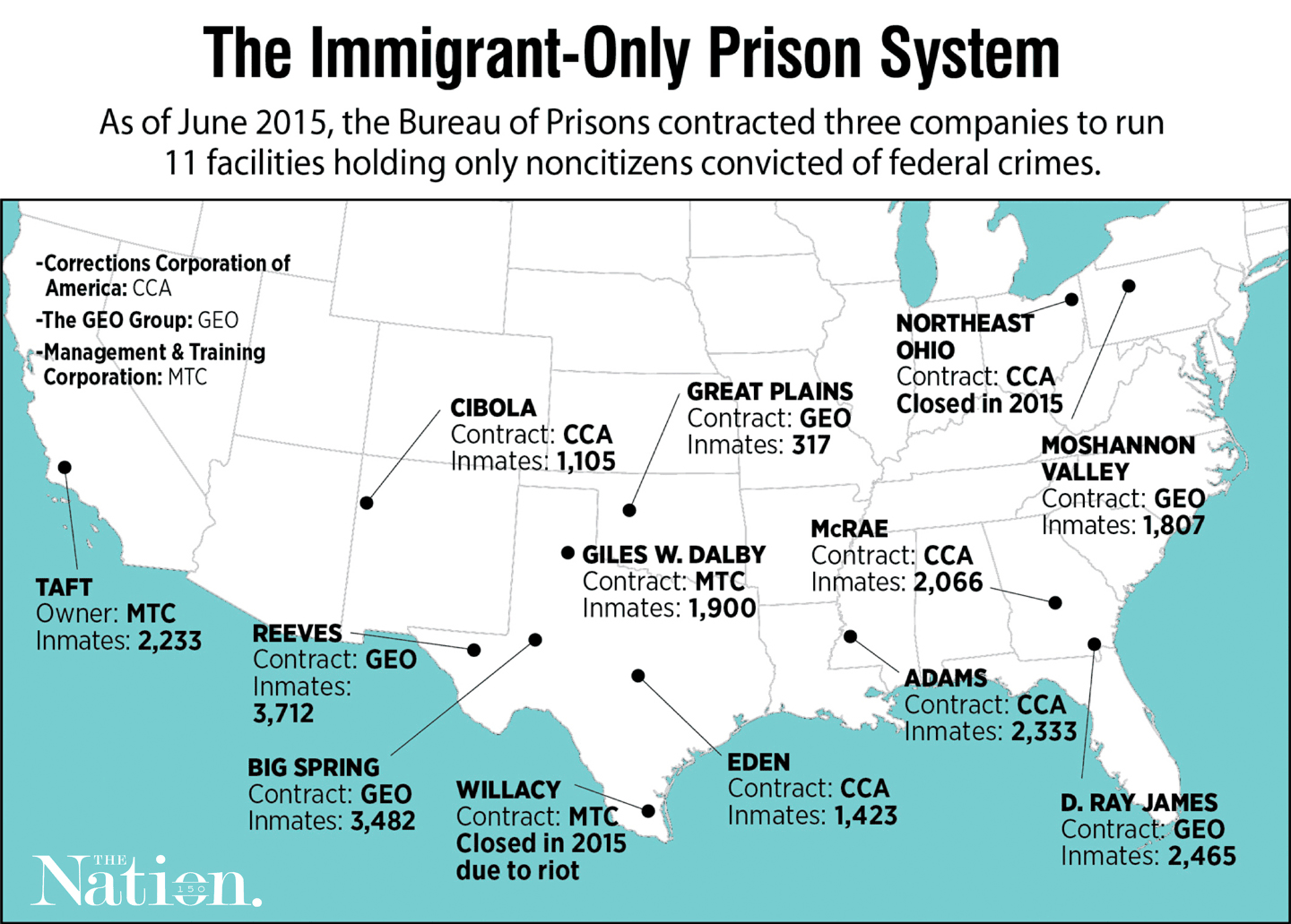 state and federal prison system