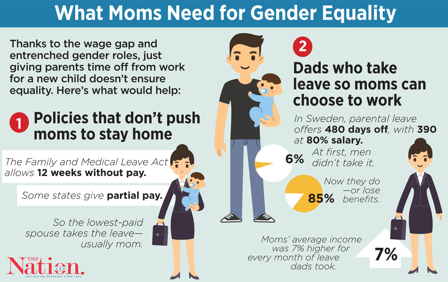Women Won't Have Equality Until Dads Stay Home