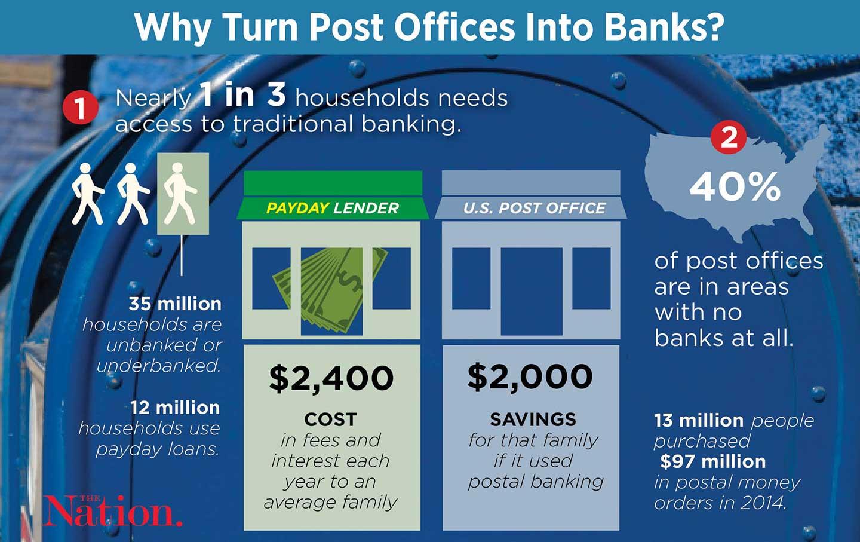 Postal-Banking-FIXED_img