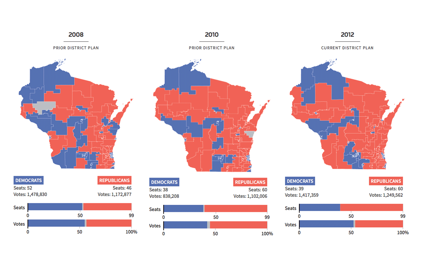 over claims that wisconsin republicans intentionally drafted state electoral districts in 2011 to drown out the voting strength of democrats reuters