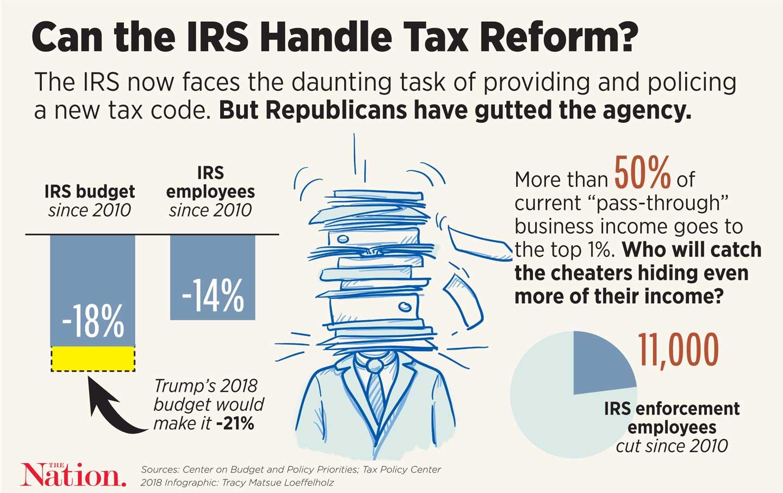 Score-IRS-20180129_img