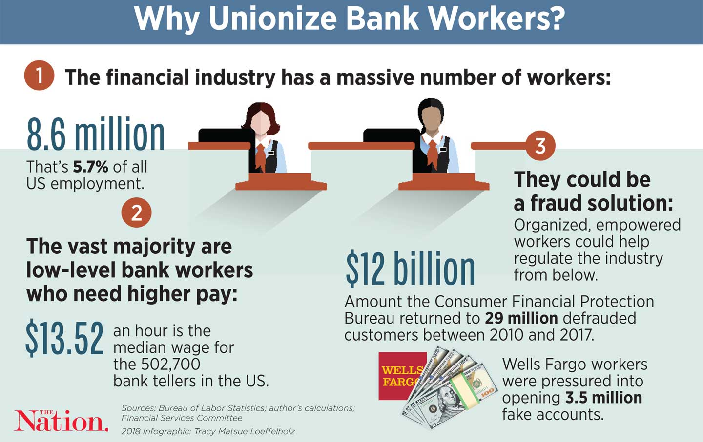 The-Score-Bank-Unions_img