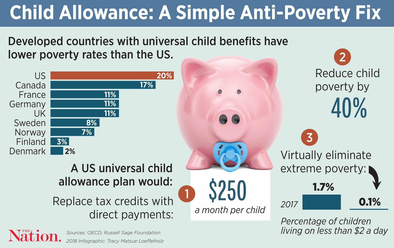 TheScore-Child_Allowance_img