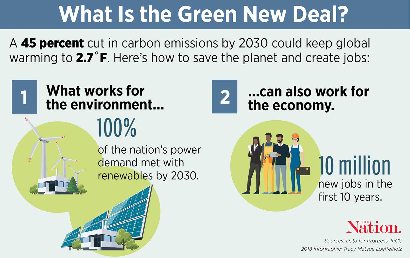 TheScore-Green-New-Deal_img