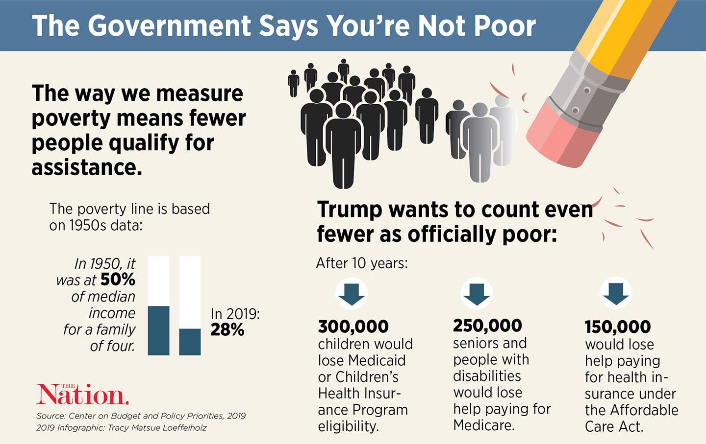Poverty_Score_img
