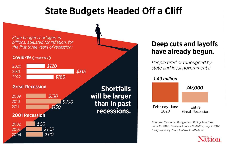 Score-State-Budgets_img