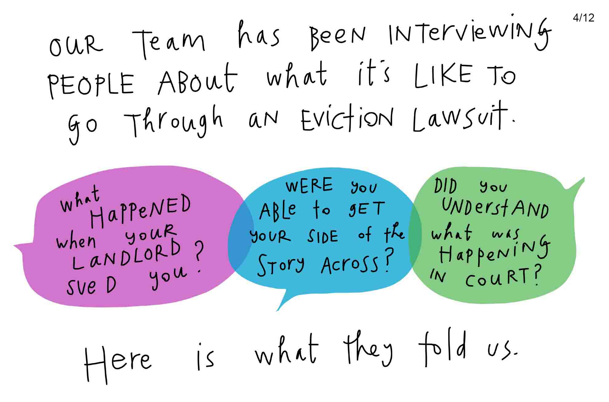 Metaphors From Housing Court 3