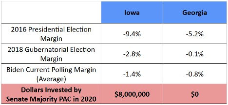Why Are Democratic Super PACs Wasting Millions? 3