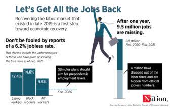 Biden's Next Goal Should Be Full Employment