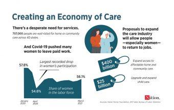 Joe Biden Wants to Transform Care Work in America
