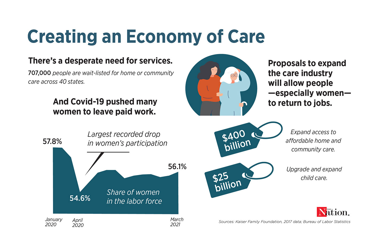 Score-Care-Economy_img